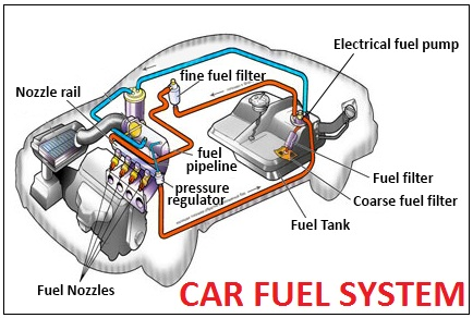car fuel system repairs hervey bay
